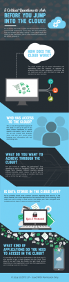 Infographic: 5 Critical Questions You Must Ask Before You Switch To Cloud Computing